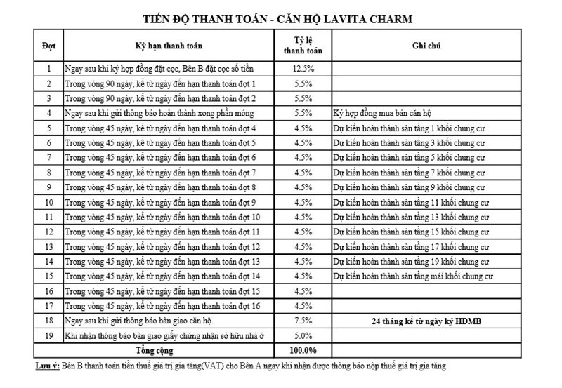 tien-do-thanh-toan-can-ho-lavita-charm-1